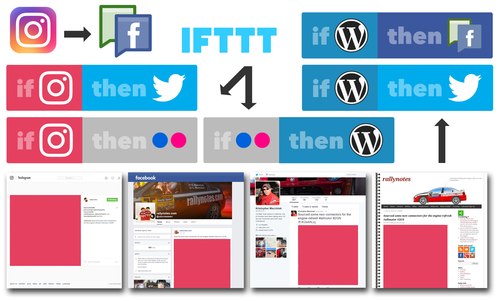 Rallynotes A Site About Building And Racing Rally Car In The Dodge Neon Srt 4 Wiring Trigger All Things Social Media With Ifttt